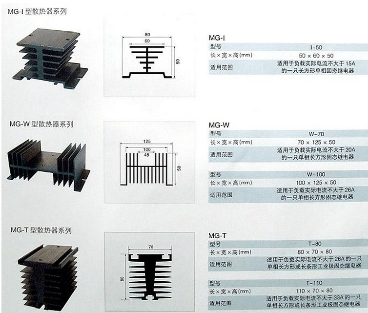 固態繼電器的組件結構