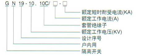 GN19-10戶內高壓隔離開關的型號及含義
