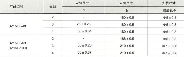 DZ15LE系列漏电断路器的安装规格