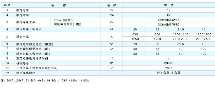 VS1-12户内真空断路器技术参数及规格含义
