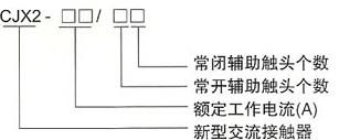 CJX2系列交流接触器的型号及含义