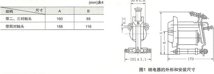 JT3系列直流电磁式继电器的外型及安装尺寸