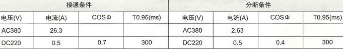 JT3系列直流电磁式继电器的使用寿命
