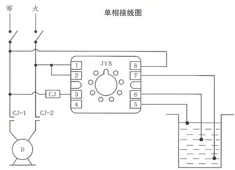 Jyb晶体管液位继电器 Jyb 714a Jyb 714b 上海人民电器开关厂