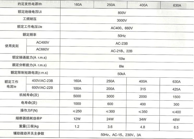 HR18熔断器式隔离开关的主要技术参数